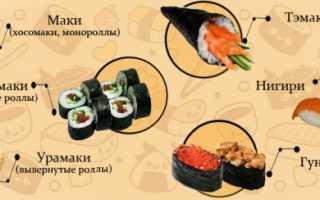 Как хранятся суши и роллы, сроки годности в домашних условиях и в холодильнике, значение состава