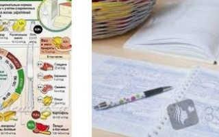 Меню на неделю для семьи из 4 человек: как составить список продуктов, рецепты