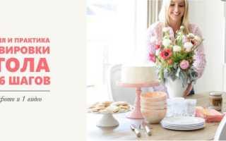 Сервировка стола в домашних условиях: как правильно и красиво накрыть в будни и праздники