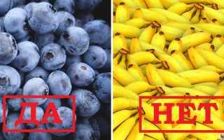 Топ-9 продуктов, которые опасно есть на голодный желудок: полезно знать