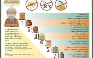 Как правильно хранить мёд в домашних условиях в квартире